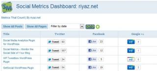 social-metrics_0